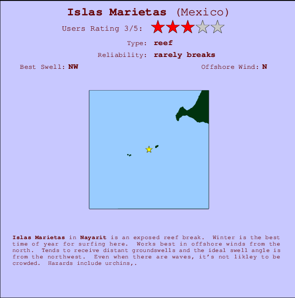 Islas Marietas break location map and break info