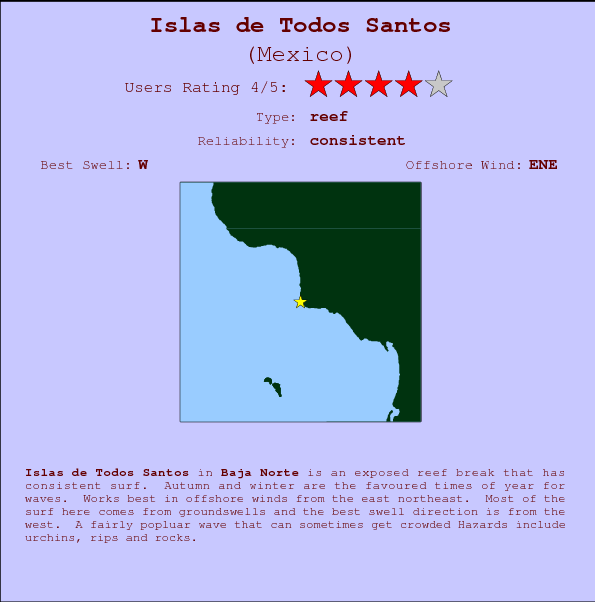 Islas de Todos Santos break location map and break info