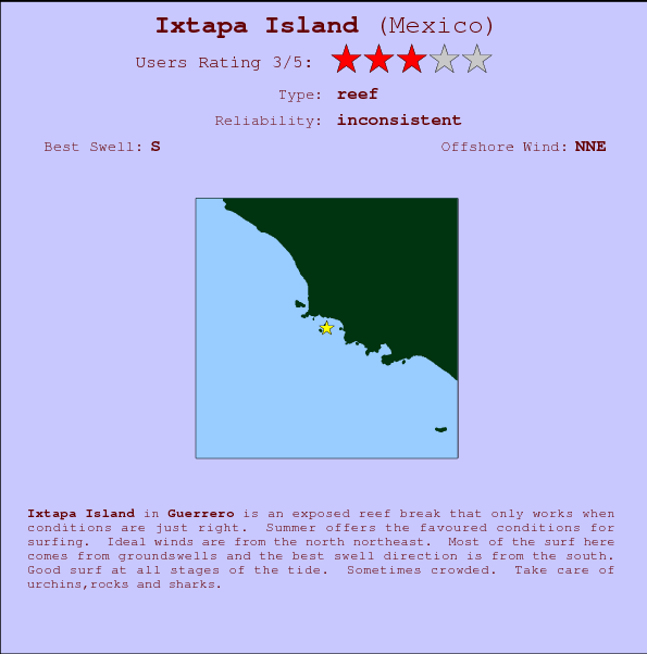 Ixtapa Island break location map and break info
