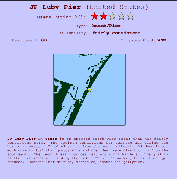 JP Luby Pier break location map and break info