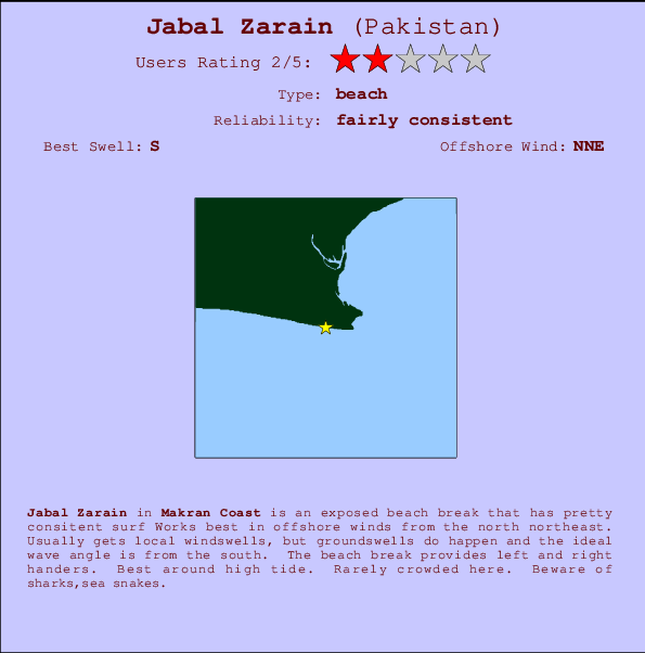 Jabal Zarain break location map and break info