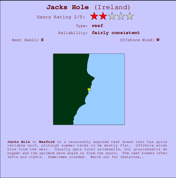 Jacks Hole break location map and break info