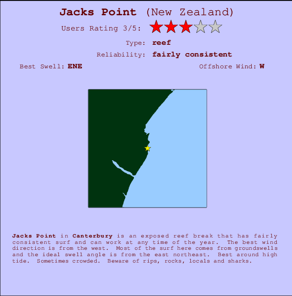 Jacks Point break location map and break info