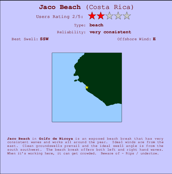 Jaco Beach break location map and break info