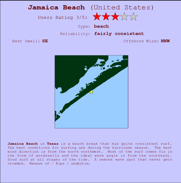 Jamaica Beach break location map and break info