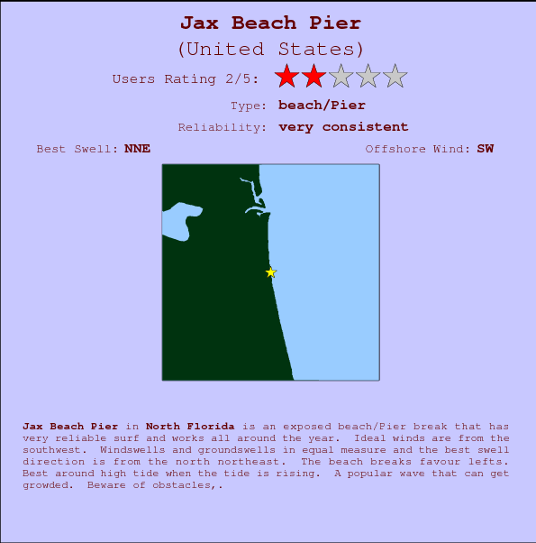 Jax Beach Pier break location map and break info