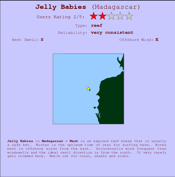 Jelly Babies break location map and break info