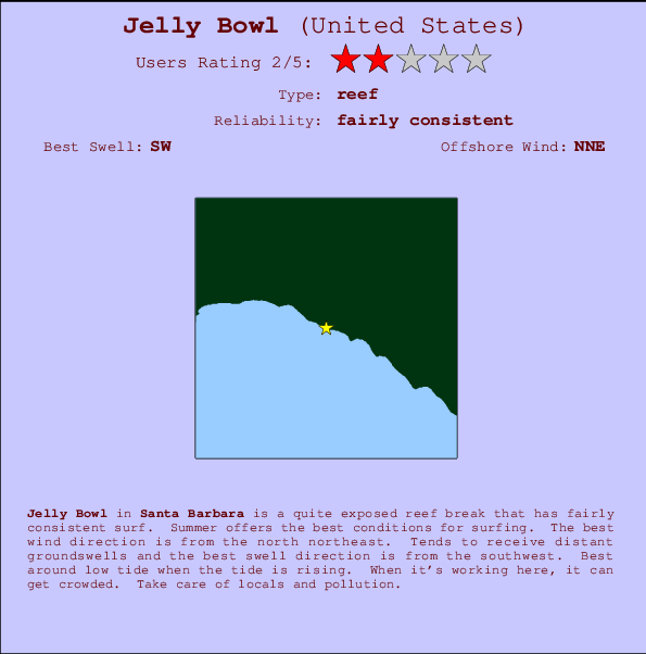 Jelly Bowl break location map and break info