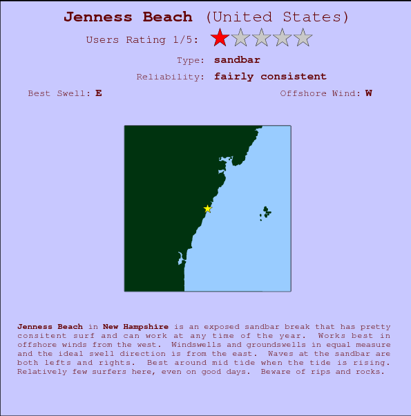 Jenness Beach Surf Forecast And Surf Reports New Hampshire Usa