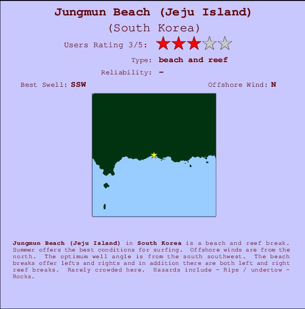 Jeju Island Beaches: Jungmun Beach (Jeju Island) Surf Forecast And Surf Reports