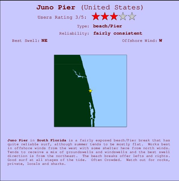 Juno Pier Surf Forecast And Surf Reports Florida South Usa