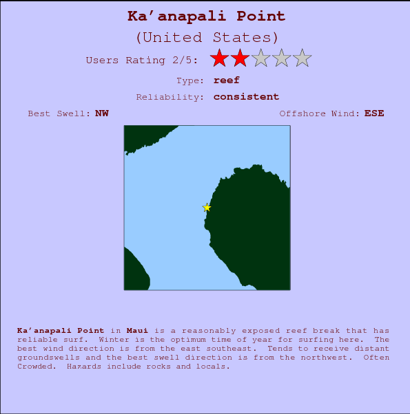 Ka'anapali Point break location map and break info