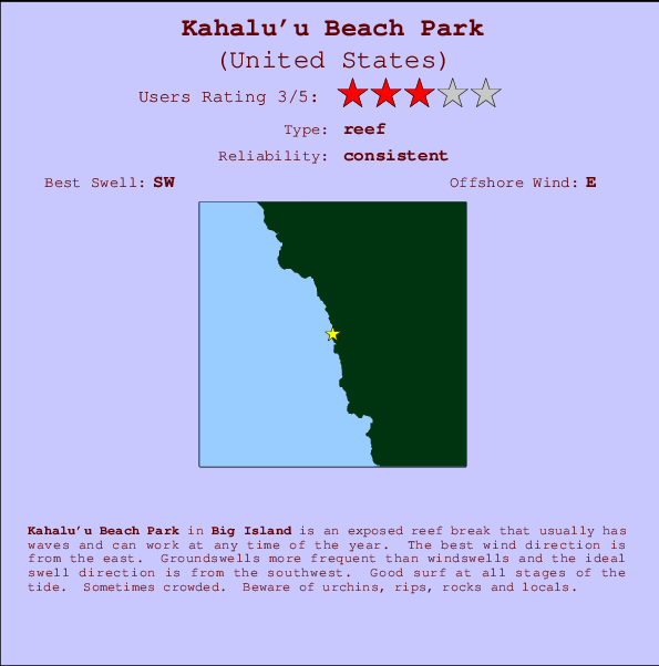 Kahalu'u Beach Park break location map and break info