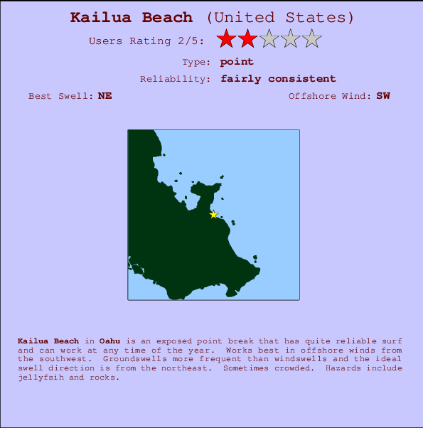 Kailua Beach break location map and break info