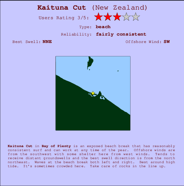 Kaituna Cut break location map and break info