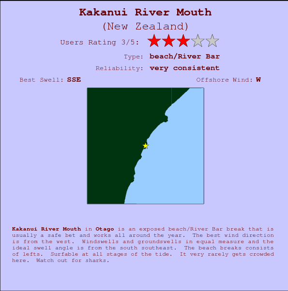 Kakanui River Mouth break location map and break info