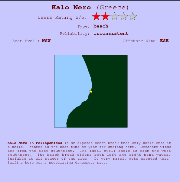 Kalo Nero break location map and break info