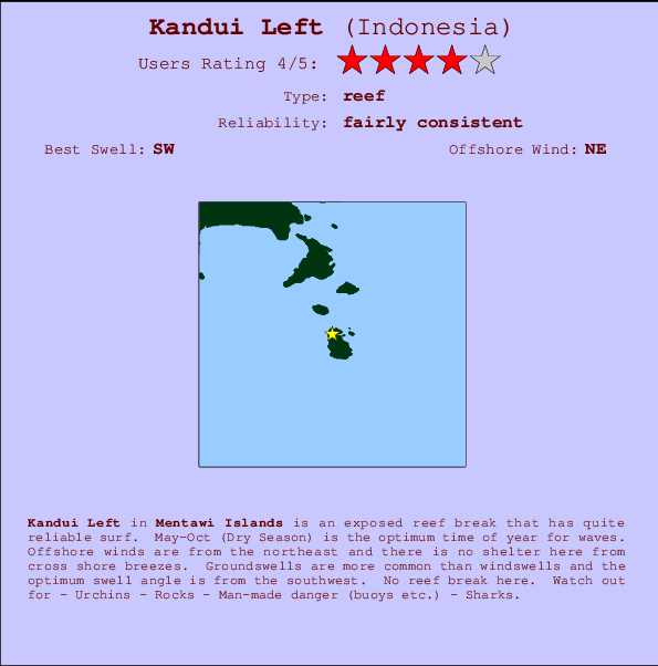 Kandui Left break location map and break info