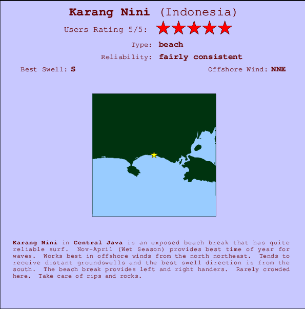Karang Nini break location map and break info