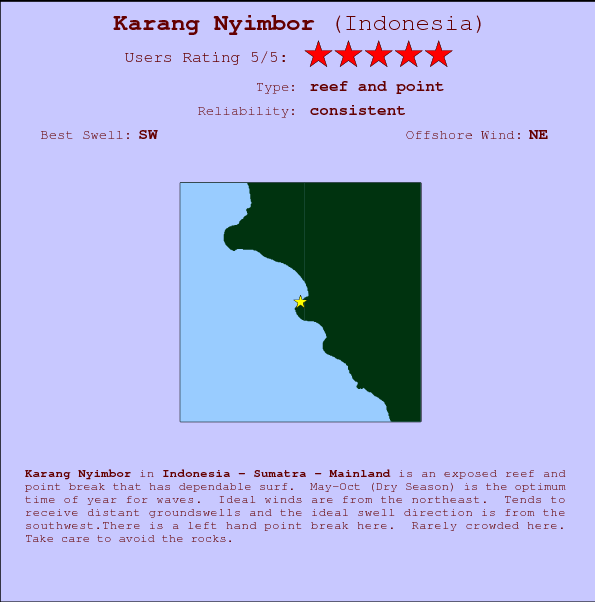 Karang Nyimbor break location map and break info
