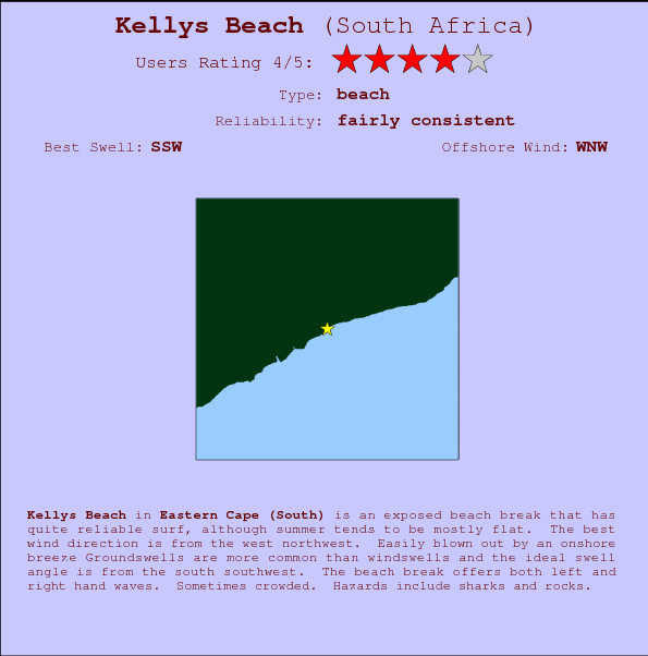 Kellys Beach break location map and break info
