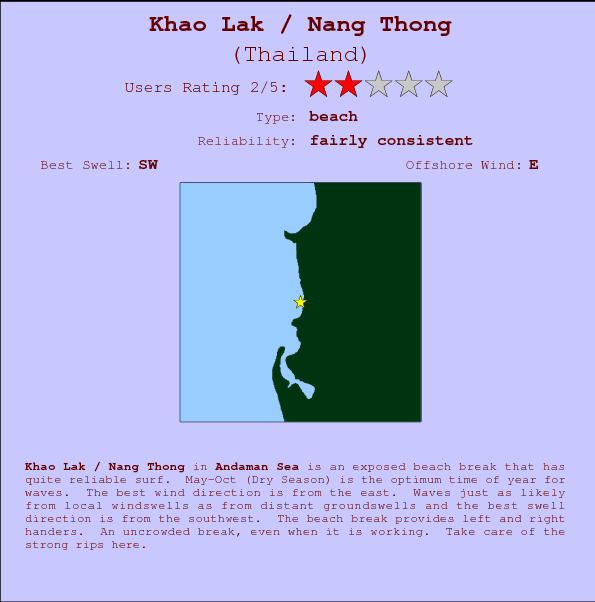 Khao Lak Nang Thong Surf Forecast and Surf Reports Andaman Sea
