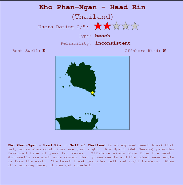 Kho Phan-Ngan - Haad Rin break location map and break info