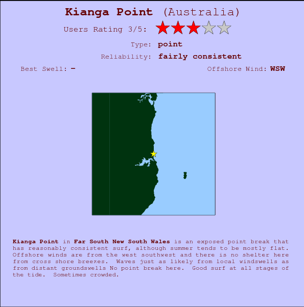 Kianga Point break location map and break info