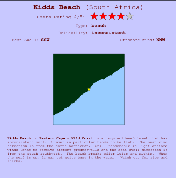 Kidds Beach break location map and break info