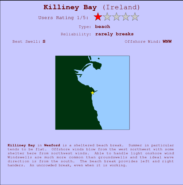 Killiney Bay break location map and break info