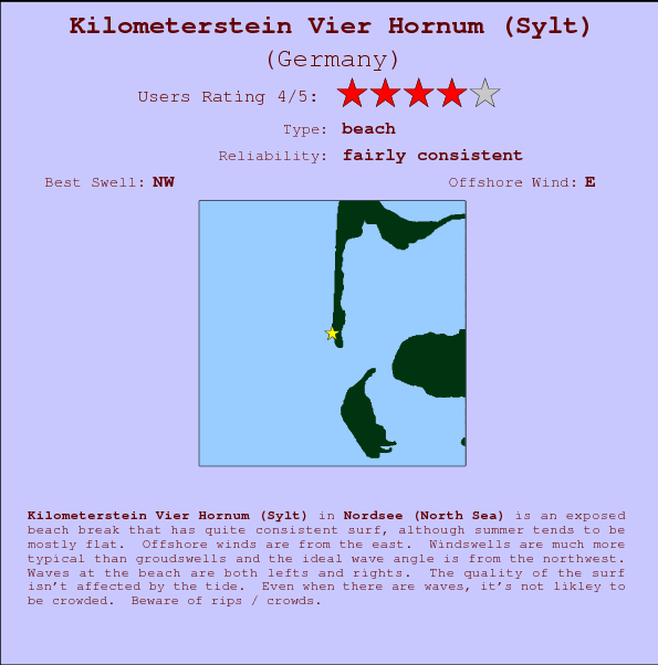Kilometerstein Vier Hornum (Sylt) break location map and break info