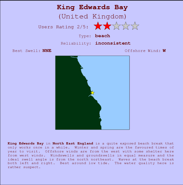 King Edwards Bay break location map and break info