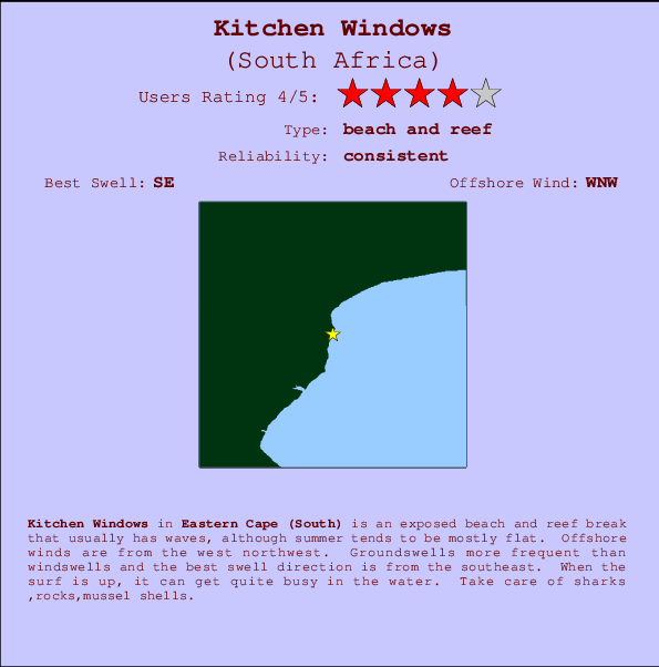 Kitchen Windows break location map and break info