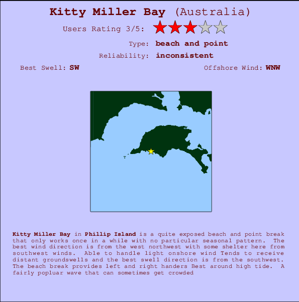 Kitty Miller Bay break location map and break info