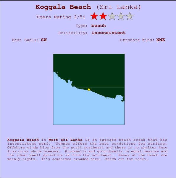 Koggala Beach break location map and break info