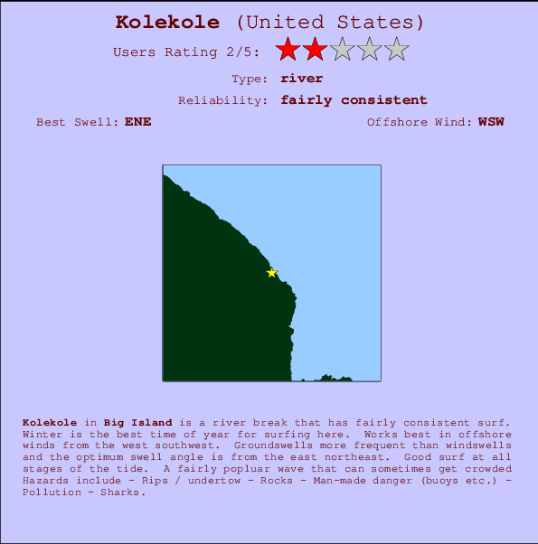 Kolekole break location map and break info