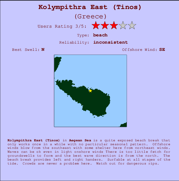 Kolympithra East (Tinos) break location map and break info