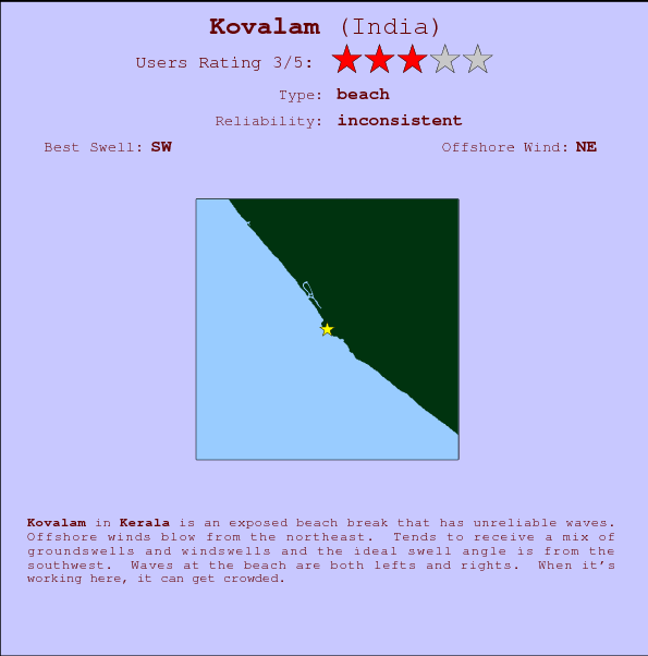 Kovalam break location map and break info