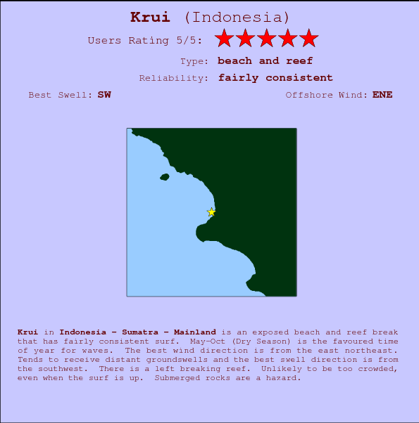 Krui break location map and break info