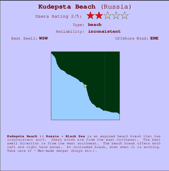Kudepsta Beach break location map and break info
