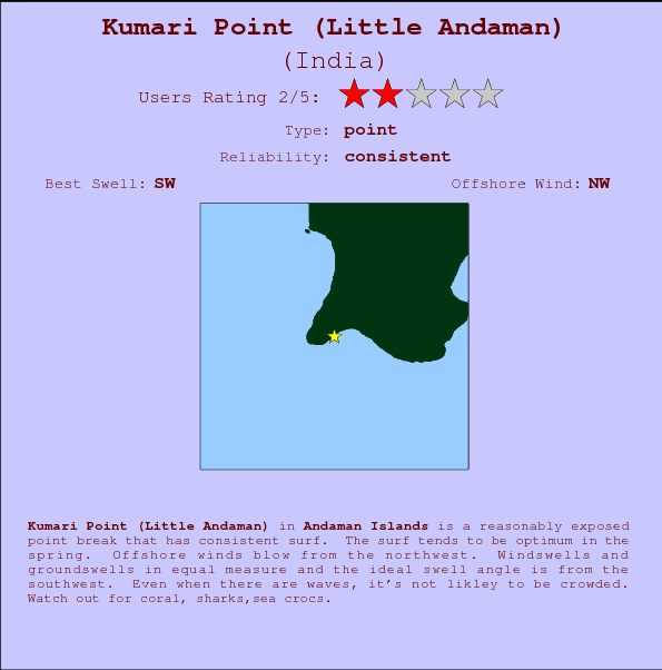 Kumari Point (Little Andaman) break location map and break info