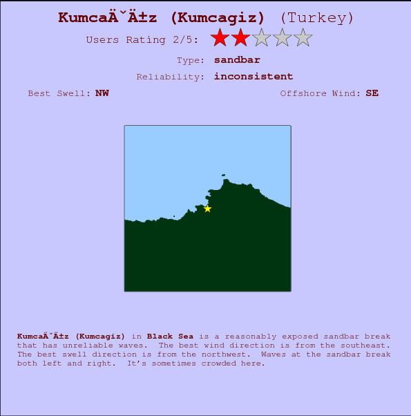 Kumcağız (Kumcagiz) break location map and break info