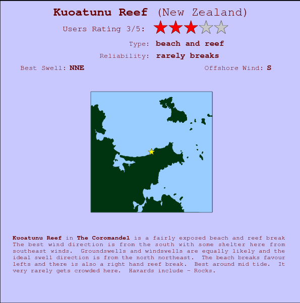 Kuoatunu Reef break location map and break info