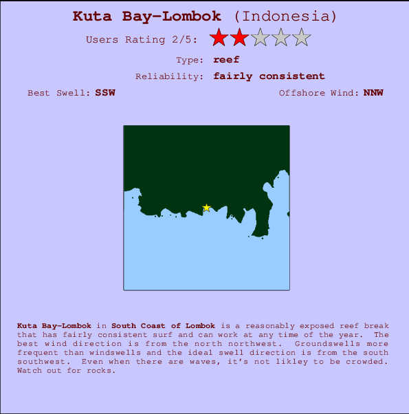 Kuta Bay-Lombok break location map and break info