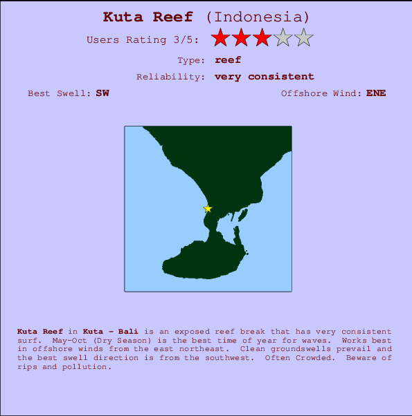 Kuta Reef break location map and break info