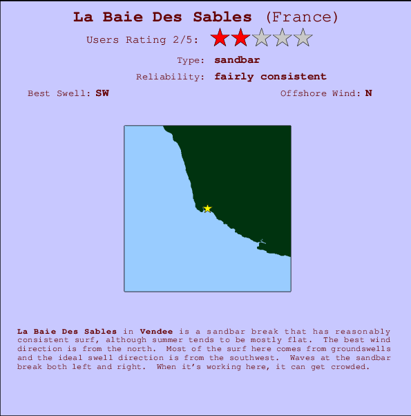 La Baie Des Sables break location map and break info