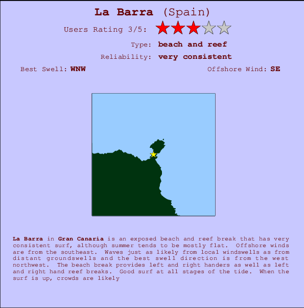 La Barra break location map and break info