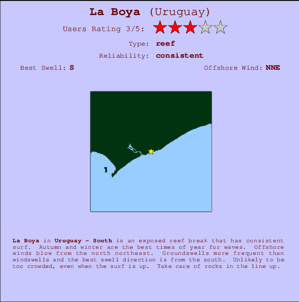 La Boya break location map and break info