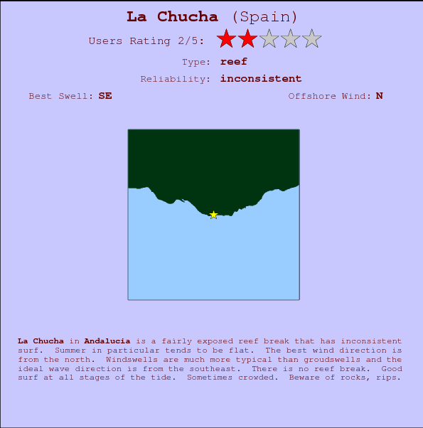 La Chucha break location map and break info