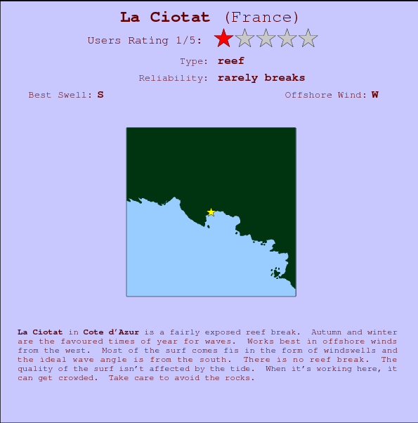 La Ciotat break location map and break info